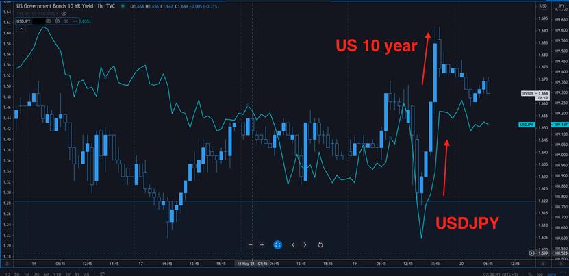 三张图揭示:如果美联储突然缩减购债规模,可行的操作建议是?
