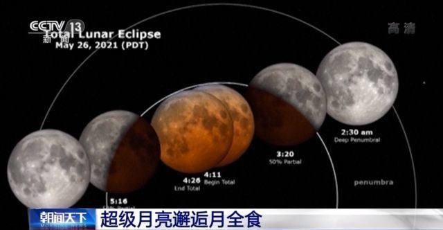 """回顾""""超级红月亮""""!全球天文爱好者共赏天文奇观"""
