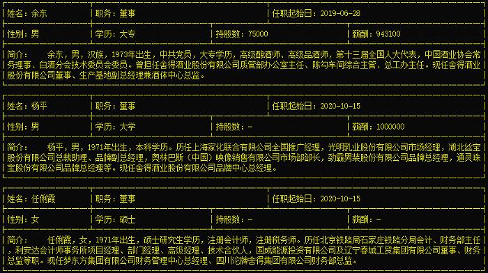 """复星系入主股价翻倍式上涨:刚摘帽就""""腾位子"""" 舍得酒业多名董事监事辞职"""