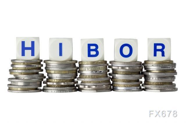 5月3日香港银行间同业拆借利率港币HIBOR