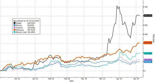 中美投资人网络论坛1-3:如何理解芒格说憎恨比特币的成功?
