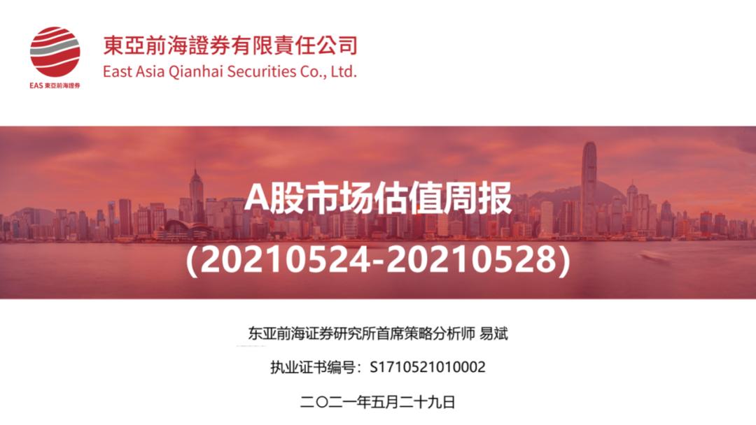 东亚前海策略:A 股市场估值周报(5月30日)