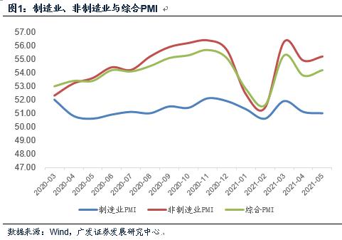 【广发宏观郭磊】汇率影响、新出口订单与建筑业