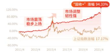 【10000个红包】理财升级新选择!万家瑞泽回报一年持有期基金今日盛大发行!