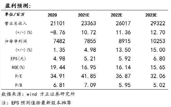 【洋河股份事件点评:公司步入拐点期,梦之蓝将引领新成长—方正食品饮料210530】