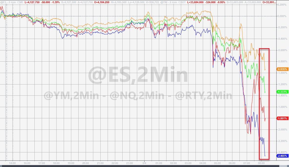 没预测加息!美股大跌后耶伦澄清未暗示美联储行动