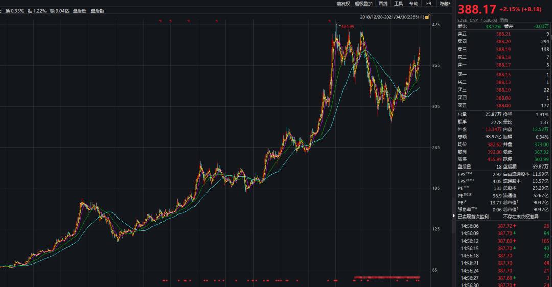 香港首富换人了?比李嘉诚多2亿美元 A股9000亿巨头董事长登顶