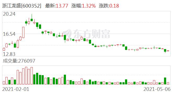中银证券维持浙江龙盛买入评级:业绩符合预期 环比继续修复