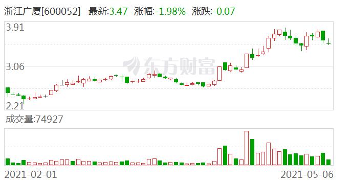 浙江广厦:张霞5月6日正式辞去公司总经理职务