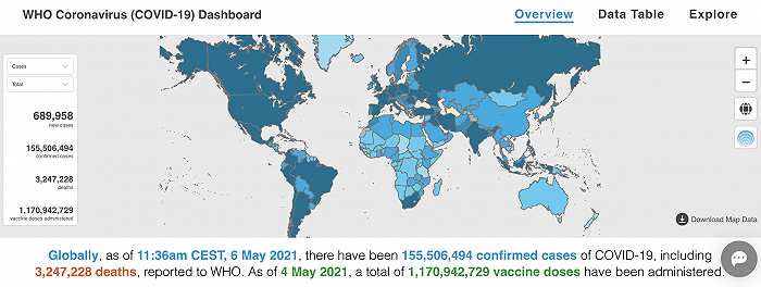世卫组织:全球新冠肺炎确诊病例超过1.555亿例