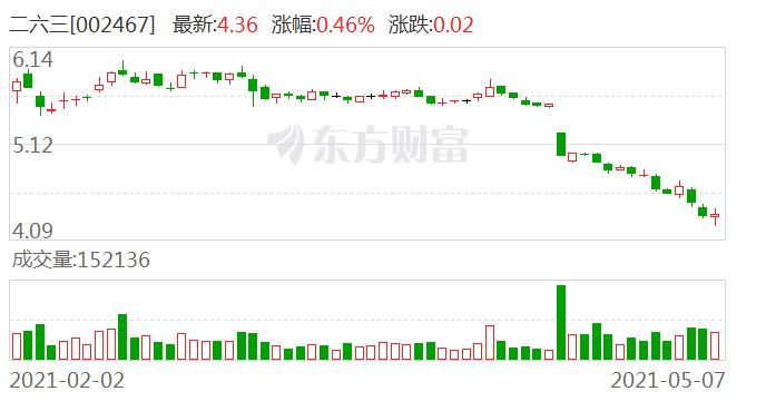 二六三:李小龙、谷莉、JIE ZHAO减持计划到期 均未减持公司股份