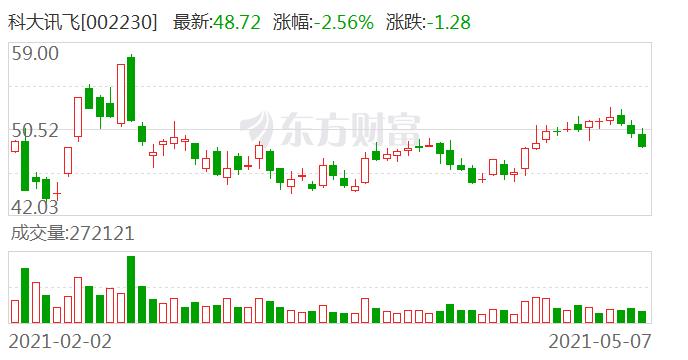 科大讯飞:讯飞双屏翻译机发布 开启跨屏翻译新时代