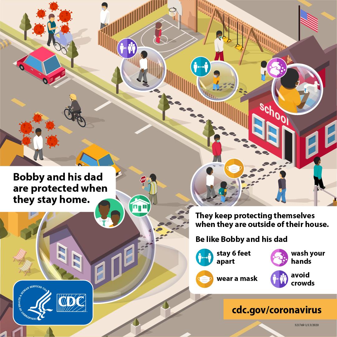 CDC更新公共指南:空气中的SARS-CoV-2病毒可在6英尺的距离外被吸入