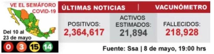 墨西哥新增新冠肺炎确诊病例2743例 累计确诊2364617例