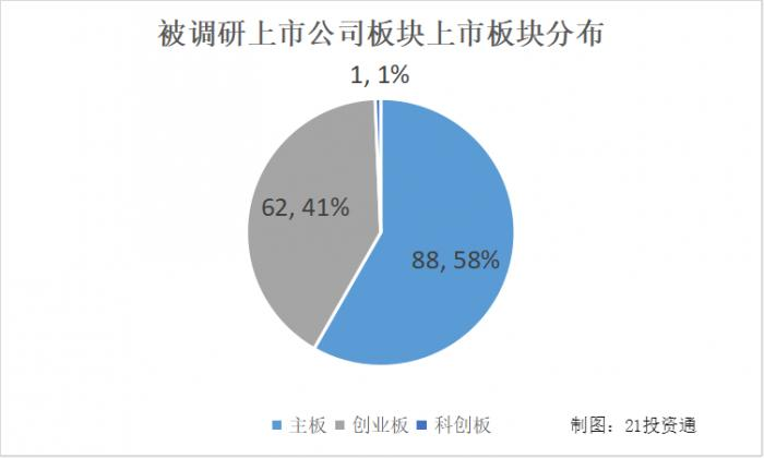 医美概念退潮:苏宁环球股价继续下跌 被69家机构调研