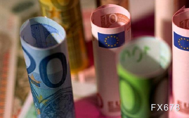 欧元兑美元走势分析:汇价料挑战高点1.2266