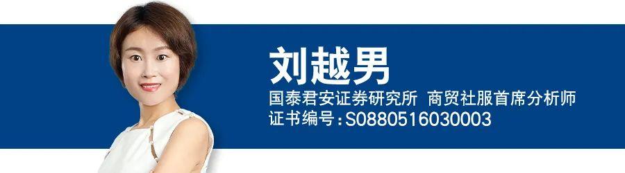晨报0601 | 美团-W(3690)、东方雨虹