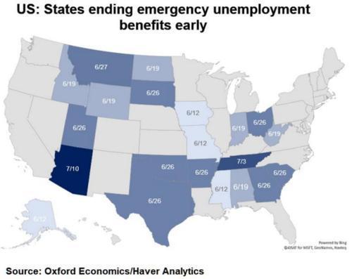 数百万美国人两周内将失去失业救济 就业市场会否改善?