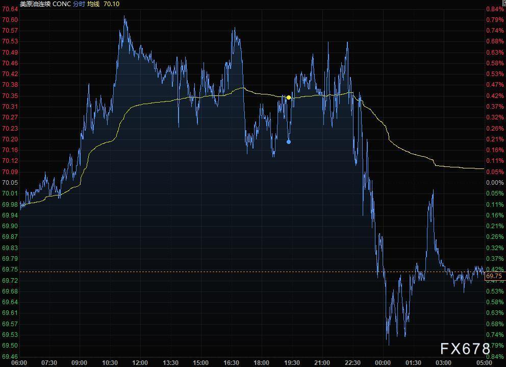 6月10日财经早餐:美元收复失地金价下滑,静待美国通胀报告和欧银决议