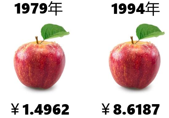 【干货】汇率创三年新高,会影响你的生活么?