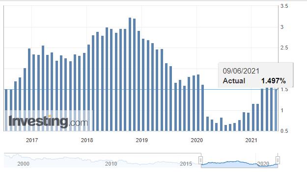美国国债标售火爆势头难挡 花旗:未来几周看涨信号闪烁