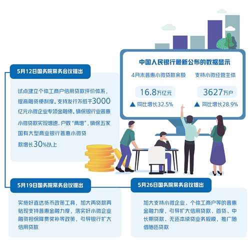 报告:普惠金融发展进入深水区