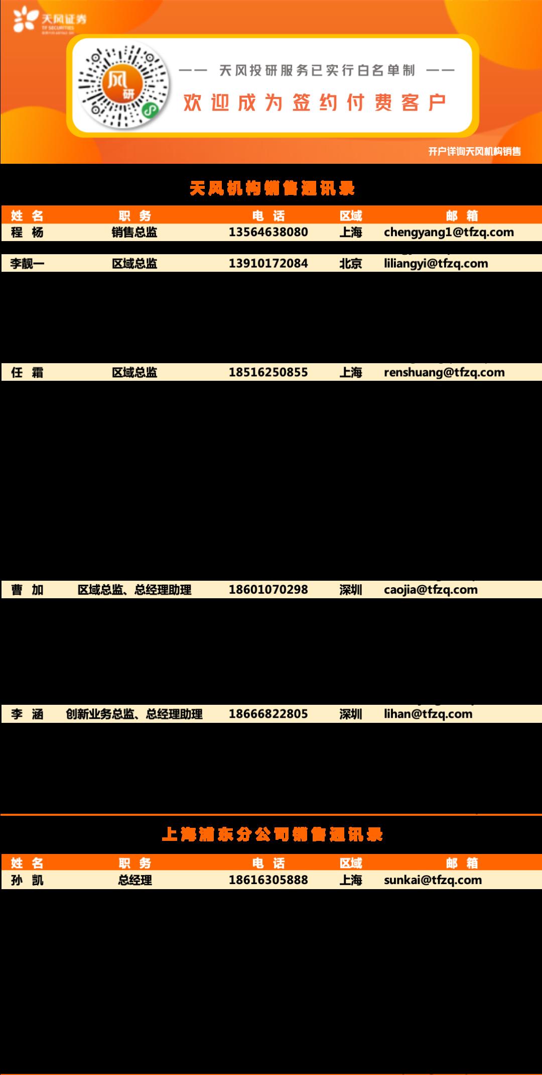 【天风Morning Call】晨会集萃20210610