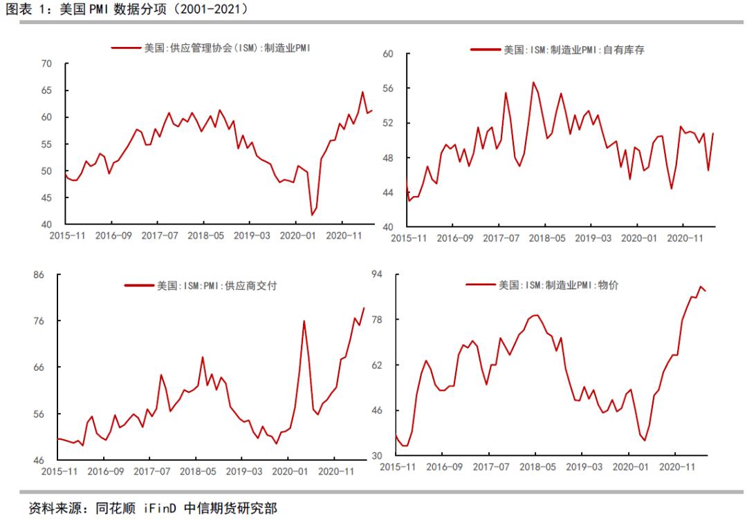 新美元周期对贵金属的影响:缩表时间遥远 实际利率或长期低于预期