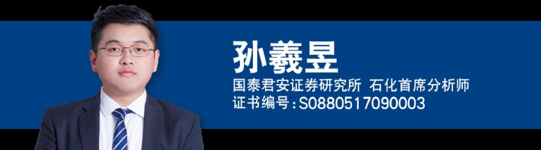 晨报0610 | 金工专题、石化专题、基化专题