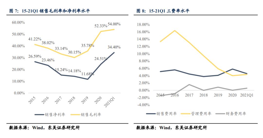 【东吴固收李勇|转债】 国微转债:国内集成电路领军企业 20210611
