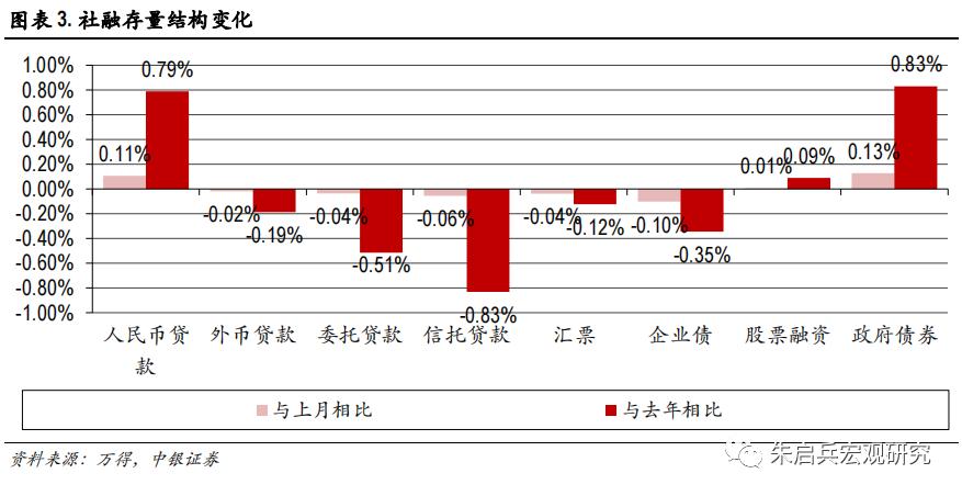 【中银宏观:5月金融数据点评】货币政策需谨慎应对输入型物价上行