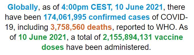 世卫组织:全球新冠肺炎确诊病例超过1.740亿例