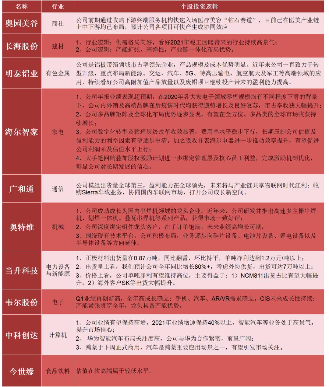 【民生证券研究院】晨会纪要20210611