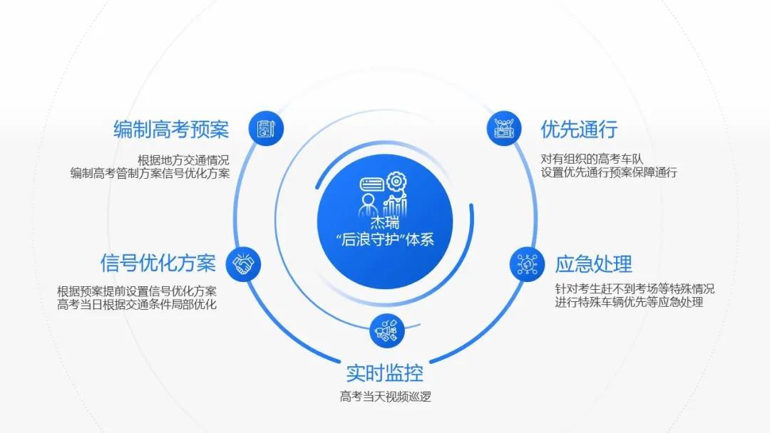230城!中国船舶高科技护航高考考生安全出行图片