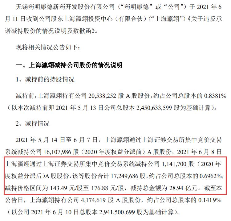 股民爆炸:道歉甩锅就完事了?4300亿牛股股东违背承诺暗中减持29亿!还不如80岁老爷子?