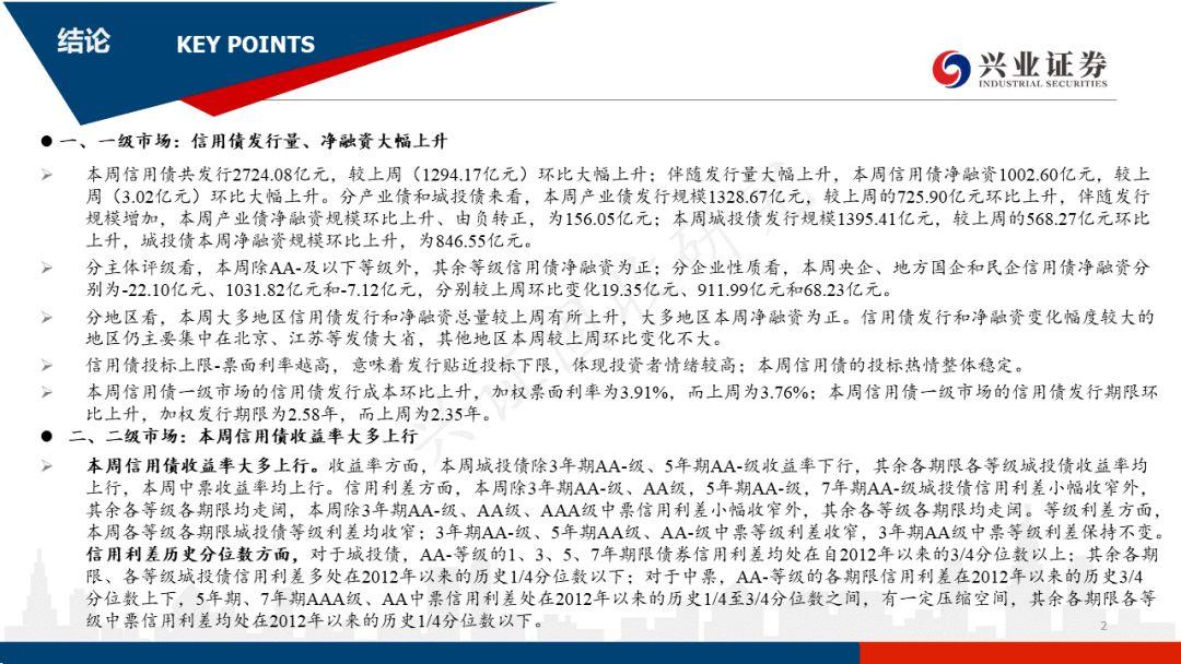 【兴证固收.信用】一级发行大幅回升,关注融资结构分化——信用债回顾( 2021.06.07-2021.06.11)
