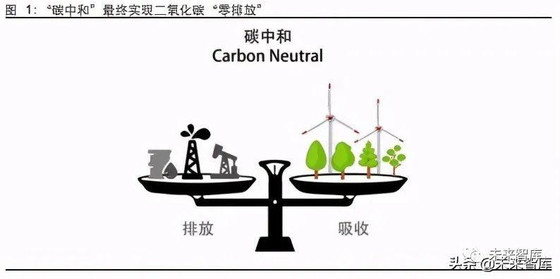 燃料电池产业研究:从政策扶持到产业化,燃料电池步入快车道
