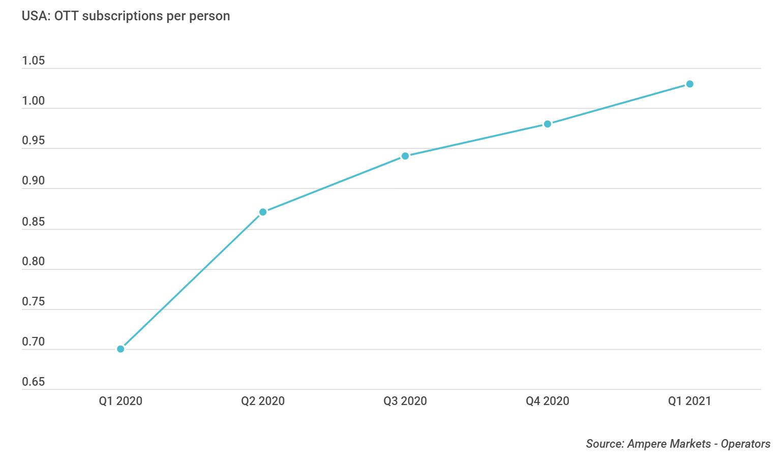 2021年美国人口数量_2021中国人口大迁移报告 从城市化到大都市圈化