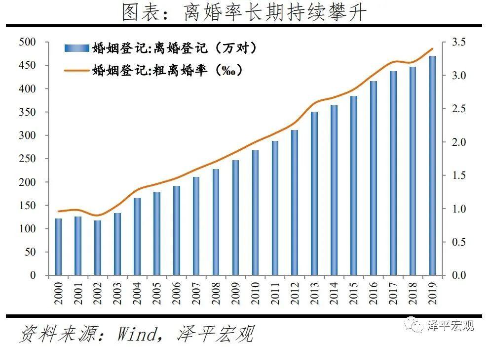 福建2020以来GDP_福建第7 31省份2020年GDP出炉(3)