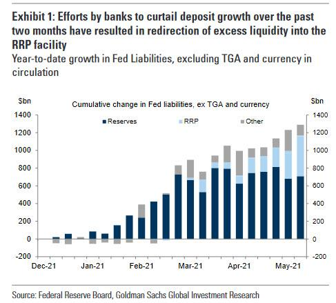 流动性爆表!美联储最重要的利率更接近零 逼近历史低位