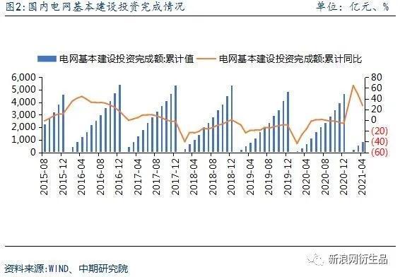 铜:利多淡化 期价将高位震荡
