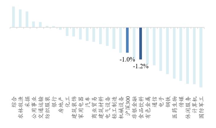 【开源食饮每日资讯0602】水井坊典藏系列停货