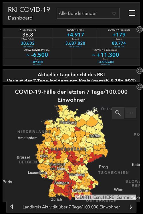 德国新增新冠肺炎确诊病例4917例 累计确诊3687828例