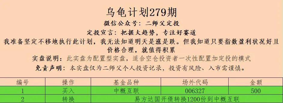乌龟计划279期