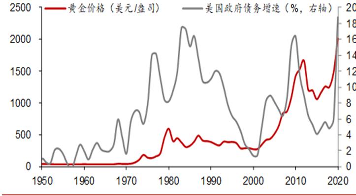 李迅雷:从长期角度看黄金作为战略性资产的配置价值