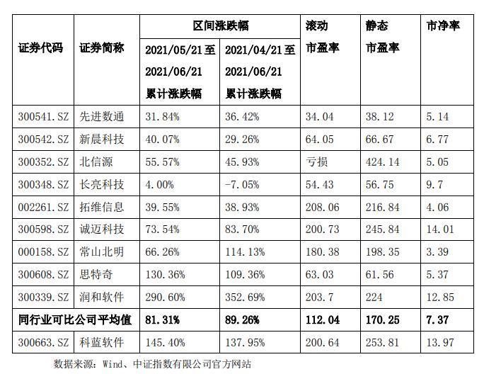 科蓝软件回复关注函:华为业务占比较小 暂无数字货币在手订单