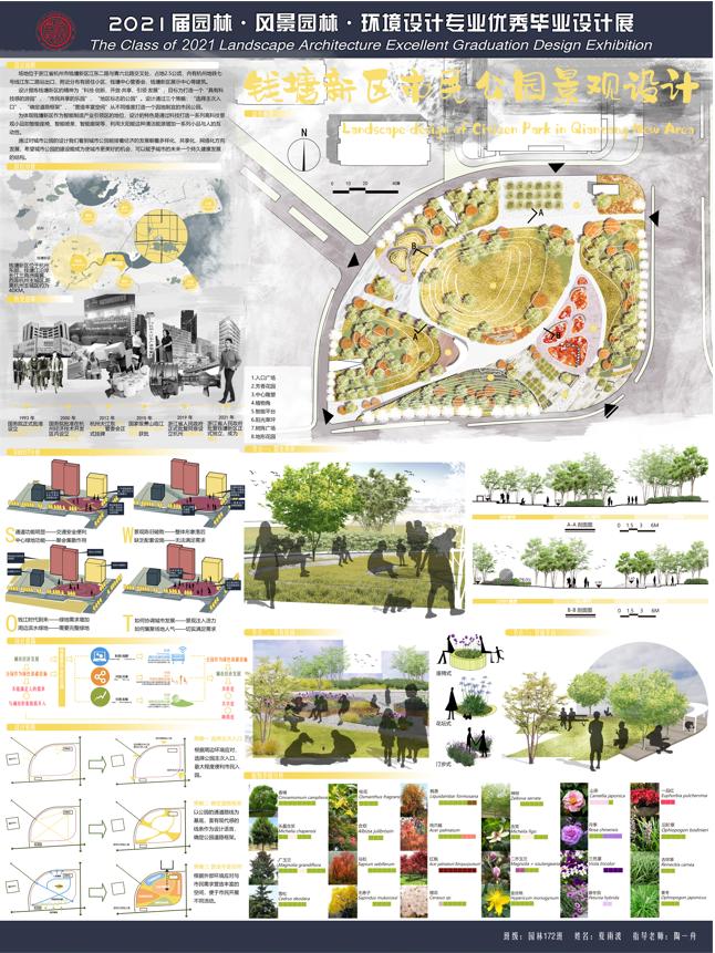 毕业季·云端毕业展 园林、风景园林、环境艺术设计专业优秀毕业论文展