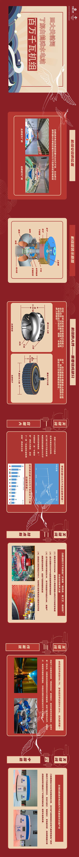 四大关键词带你了解白鹤滩水电站百万千瓦水电机组