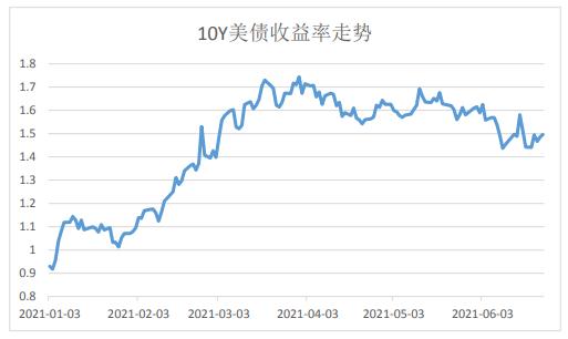 年中指数调整后沪港深300投资价值进一步提升