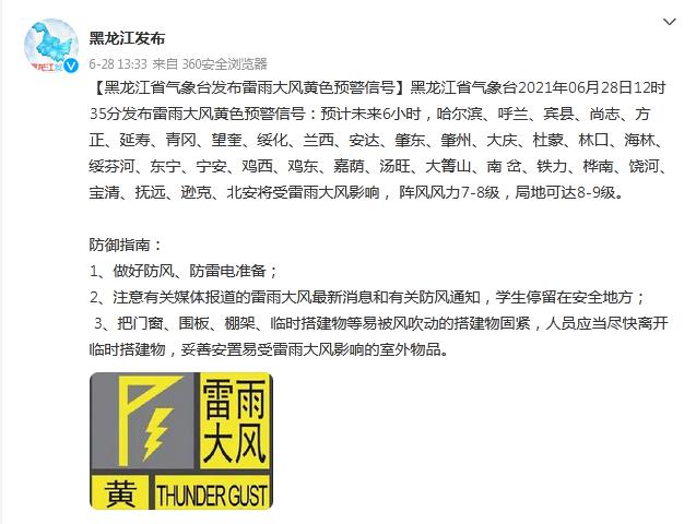 黑龙江省气象台发布雷雨大风黄色预警信号,局地风力可达8-9级